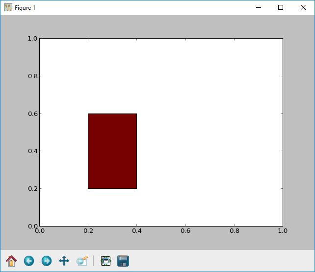 matplotlibで描画した長方形図形